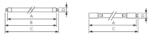 philips-tuv-tl-mini-g5-and-4-pin-se-dimensions